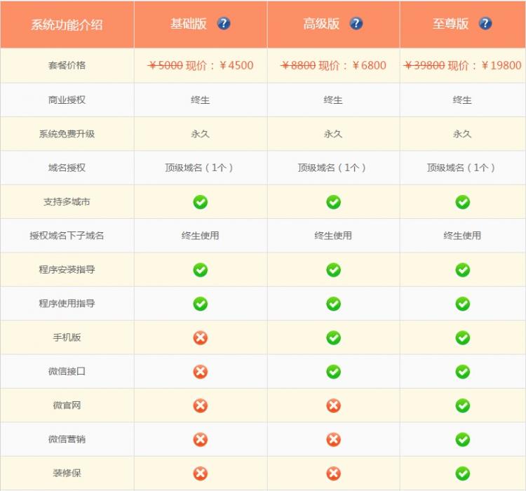 江湖家居系统至尊版和普通版有什么区别?